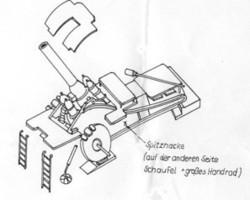 German Very Heavy Fieldhowitzer 42cm